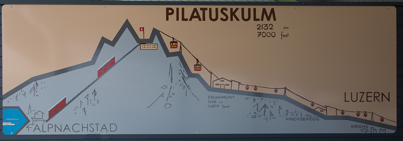 Mt Pilatus Route up and down he mountain